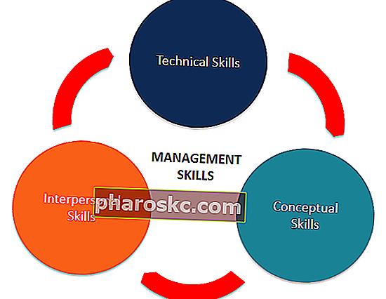 المهارات الإدارية أنواع وأمثلة المهارات الإدارية