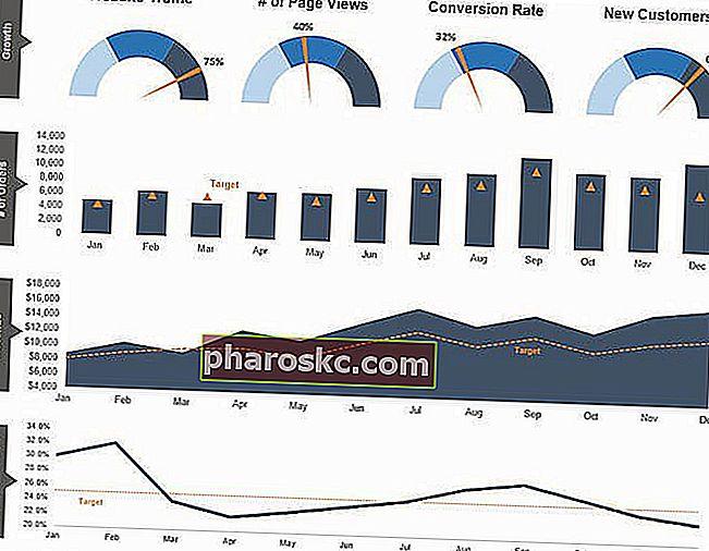 Создание дашборда в Excel