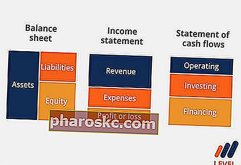 Accounting Coach Fundamentals of Accounting Course